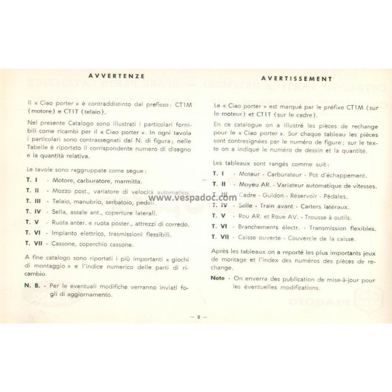 catalogue of spare parts piaggio ciao porter ct1t - vespadoc