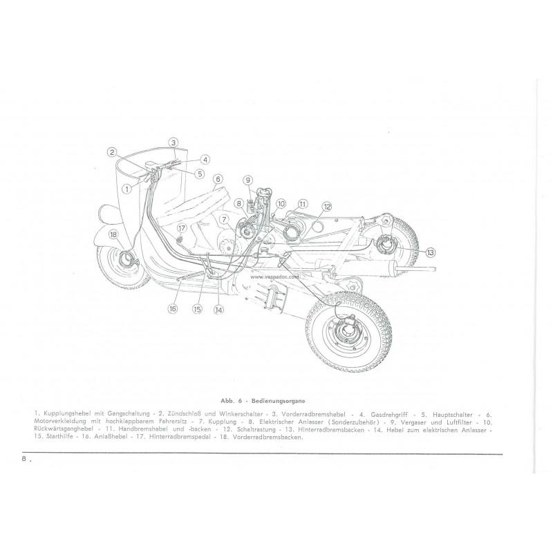 Werkstatthandbuch Piaggio Ape C, Deutsch - Vespadoc